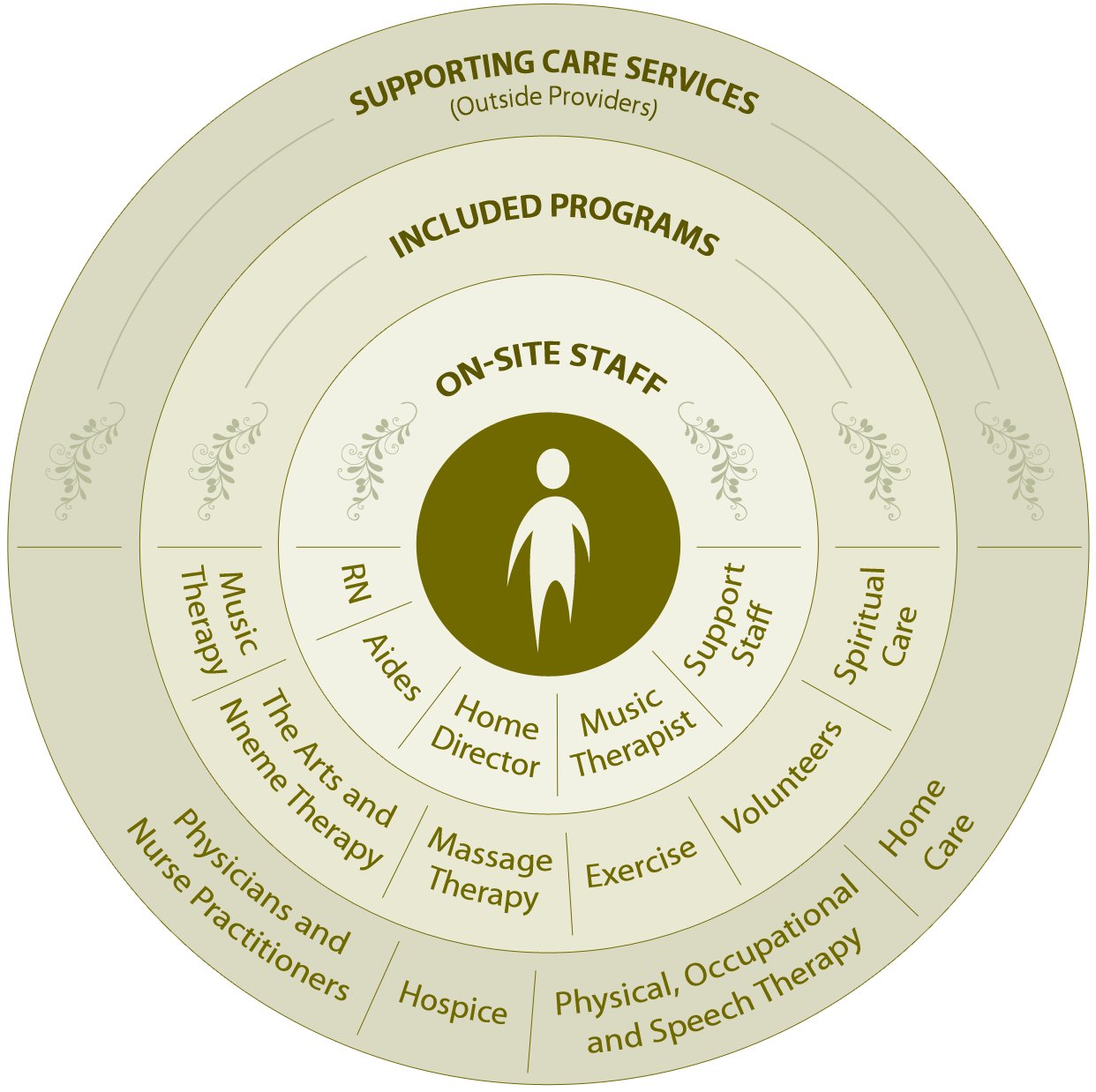 person-graphic - Gianna Homes | In-Home and Residential Care - Twin Cities